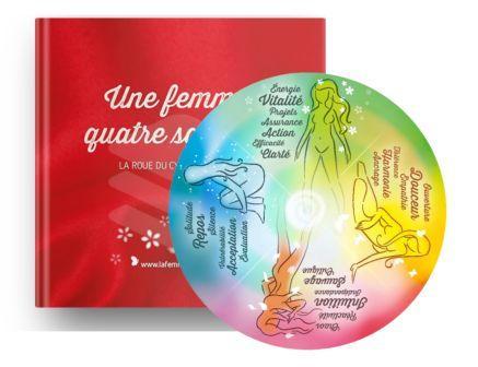 roue du cycle menstruel